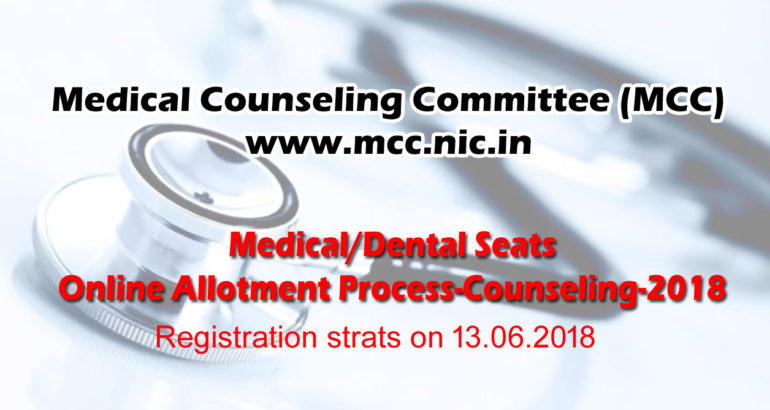 All India Quota MBBS Counselling Registration Procedure